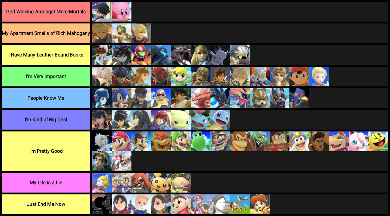 Rank the Ultimate roster by (canonical) strength - Super